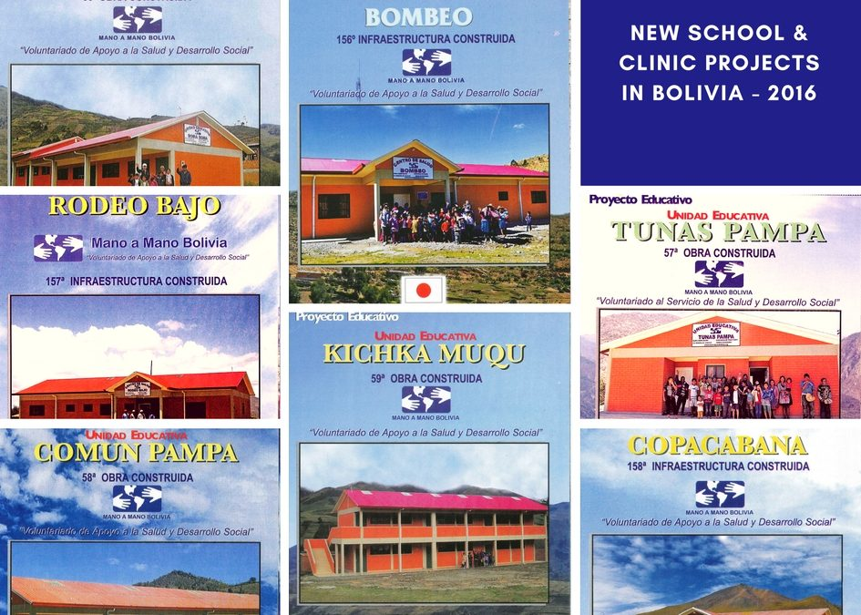 New Schools and Clinics – 2016